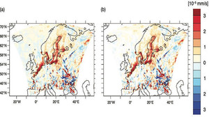 Regional Climate Modeling and Air-Sea Coupling