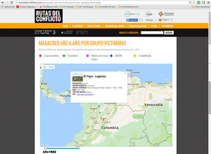 Digital Resources: Massacres and the Evolution of the Colombian War