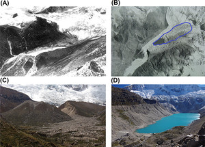 Glacier Retreat and Glacial Lake Outburst Floods (GLOFs)