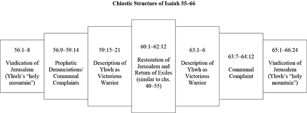 Book of Isaiah - Oxford Research Encyclopedia of Religion