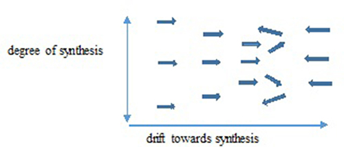 Polysynthesis: A Diachronic and Typological Perspective - Oxford